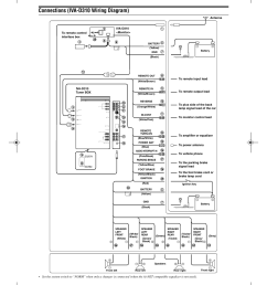 connections iva d310 wiring diagram alpine iva d310 user manual page 78 253 [ 954 x 1278 Pixel ]