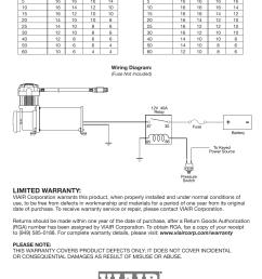 single u201cc u201d model compressor wiring diagram limited warranty 97csingle u201cc [ 954 x 1475 Pixel ]