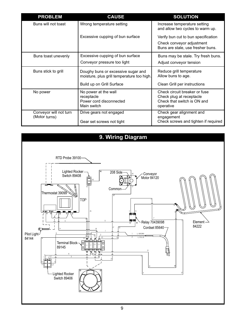 medium resolution of wiring diagram problem cause solution apw wyott m95 2 jib user manual page 9 12