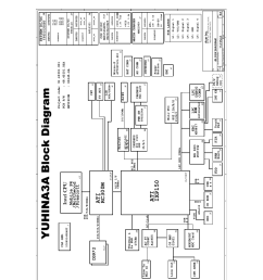 system block diagram yuhina3a block diagram ati ixp150 acer 2600 user manual page 8 126 [ 954 x 1351 Pixel ]