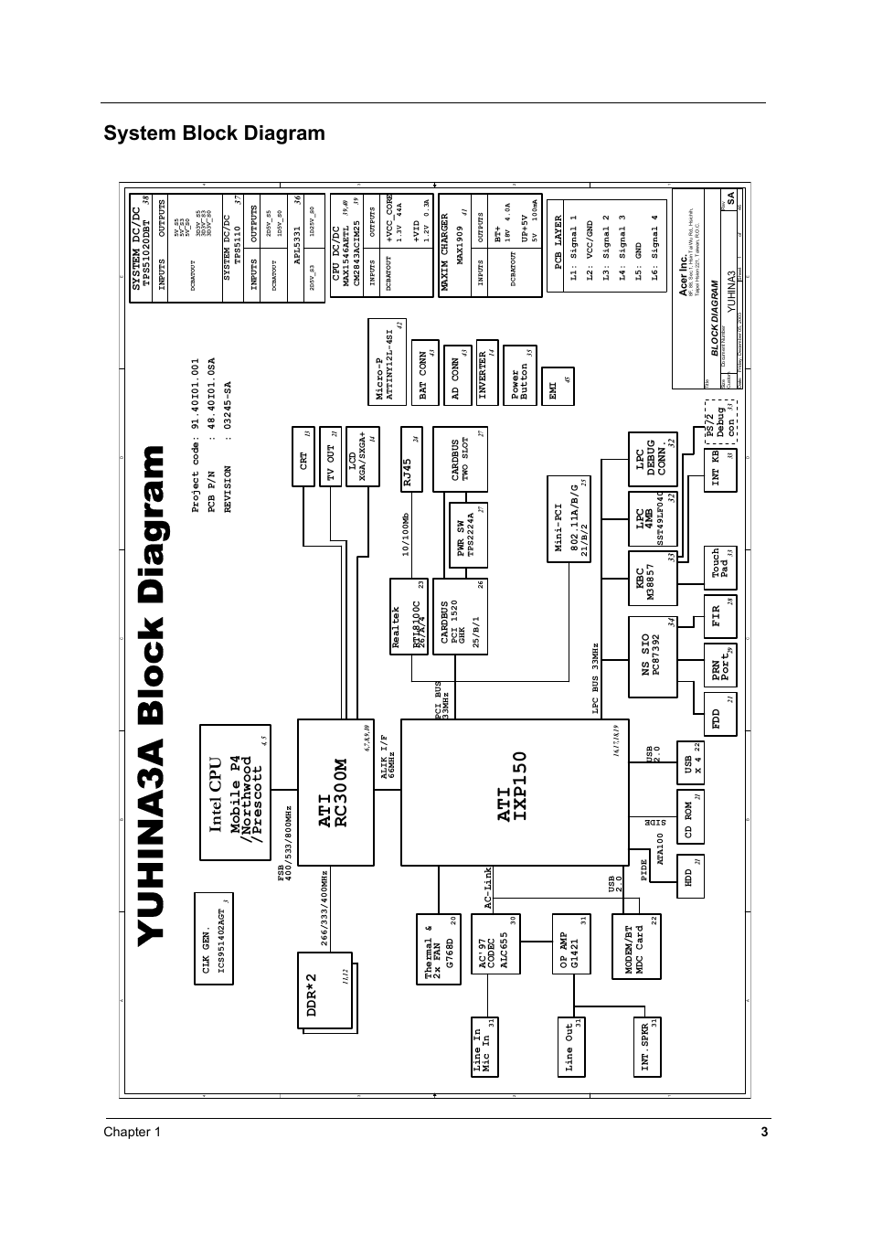 hight resolution of system block diagram yuhina3a block diagram ati ixp150 acer 2600 user manual page 8 126