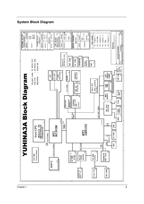 small resolution of system block diagram yuhina3a block diagram ati ixp150 acer 2600 user manual page 8 126