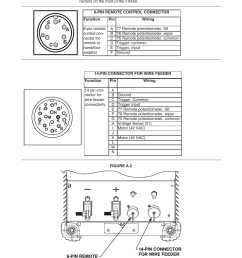installation lincoln electric im10094 red d arc fx450 user manual page 12 31 [ 954 x 1235 Pixel ]