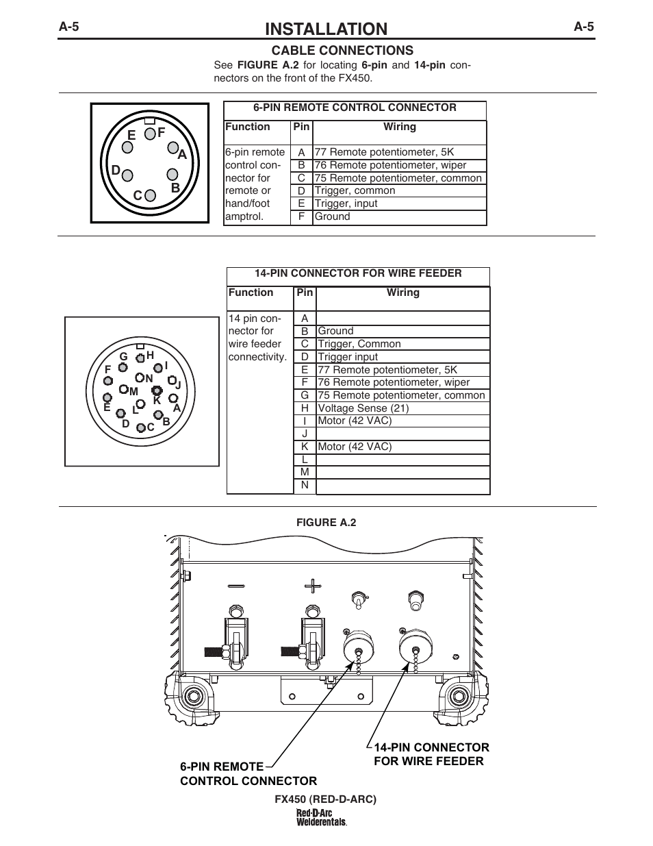 hight resolution of installation lincoln electric im10094 red d arc fx450 user manual page 12 31