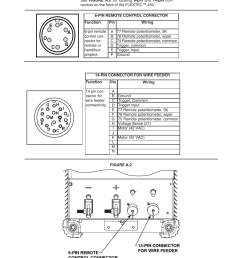 lincoln 7 pin wiring diagram wiring diagrams wni lincoln 6 pin wiring diagram [ 954 x 1235 Pixel ]