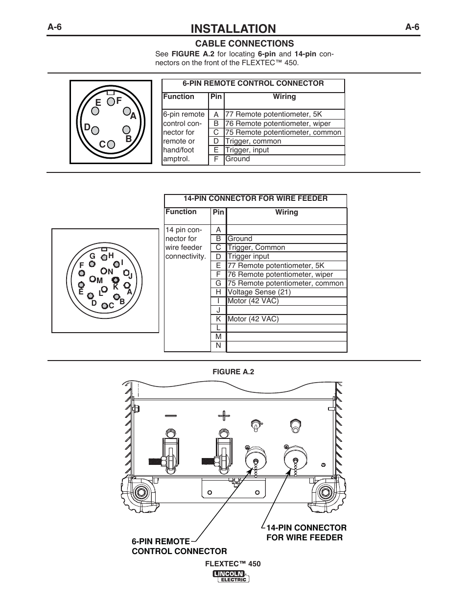 medium resolution of lincoln 6 pin wiring diagram