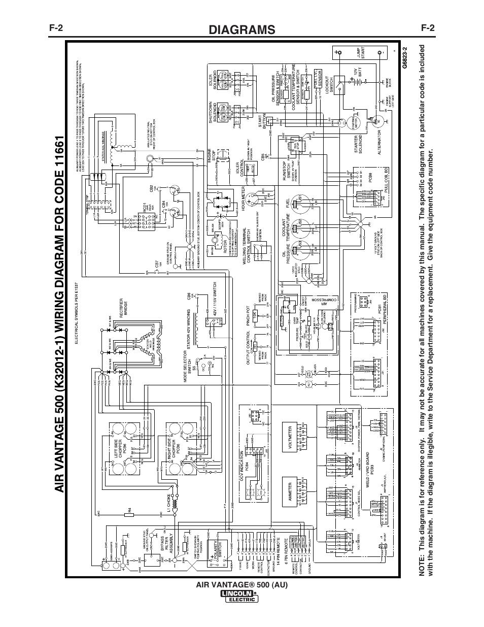 Lincoln 6 Pin Wiring Diagram : 3 Way Switch Wiring 6 Pin