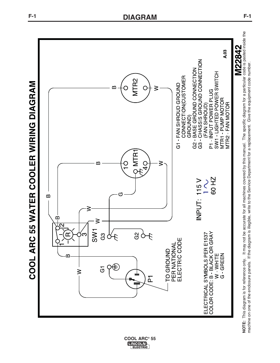 hight resolution of diagram lincoln electric im10117 cool arc 55 water cooler user manual page 20 36