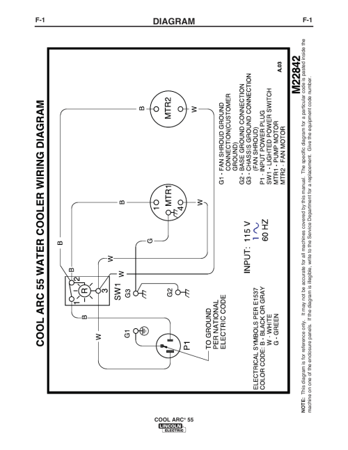 small resolution of diagram lincoln electric im10117 cool arc 55 water cooler user manual page 20 36