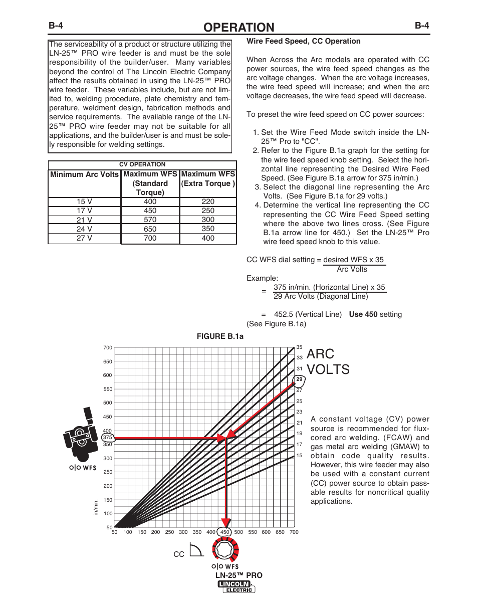 hight resolution of arc volts operation lincoln electric im10076 ln 25 pro user manual page