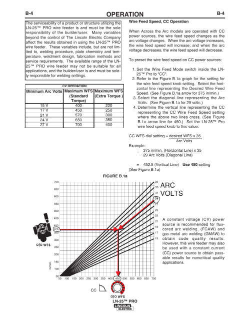 small resolution of arc volts operation lincoln electric im10076 ln 25 pro user manual page