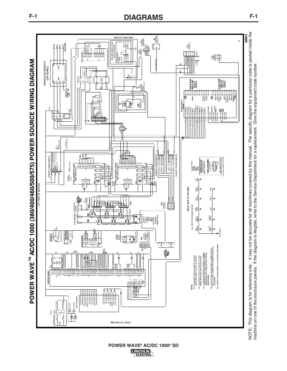 [WRG-1757] 1998 Navigator Wiring Diagram