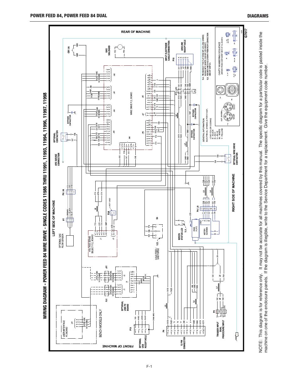 Lincoln Electric IM10178 POWER FEED 84 U.I. CONTROL BOX