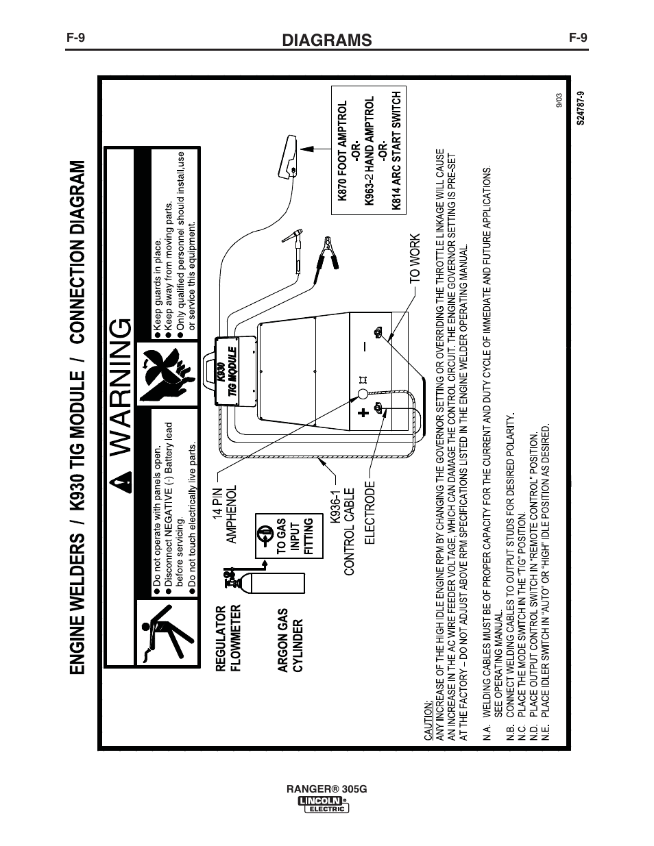 Lincoln Ranger 305d Wiring Diagram : 34 Wiring Diagram