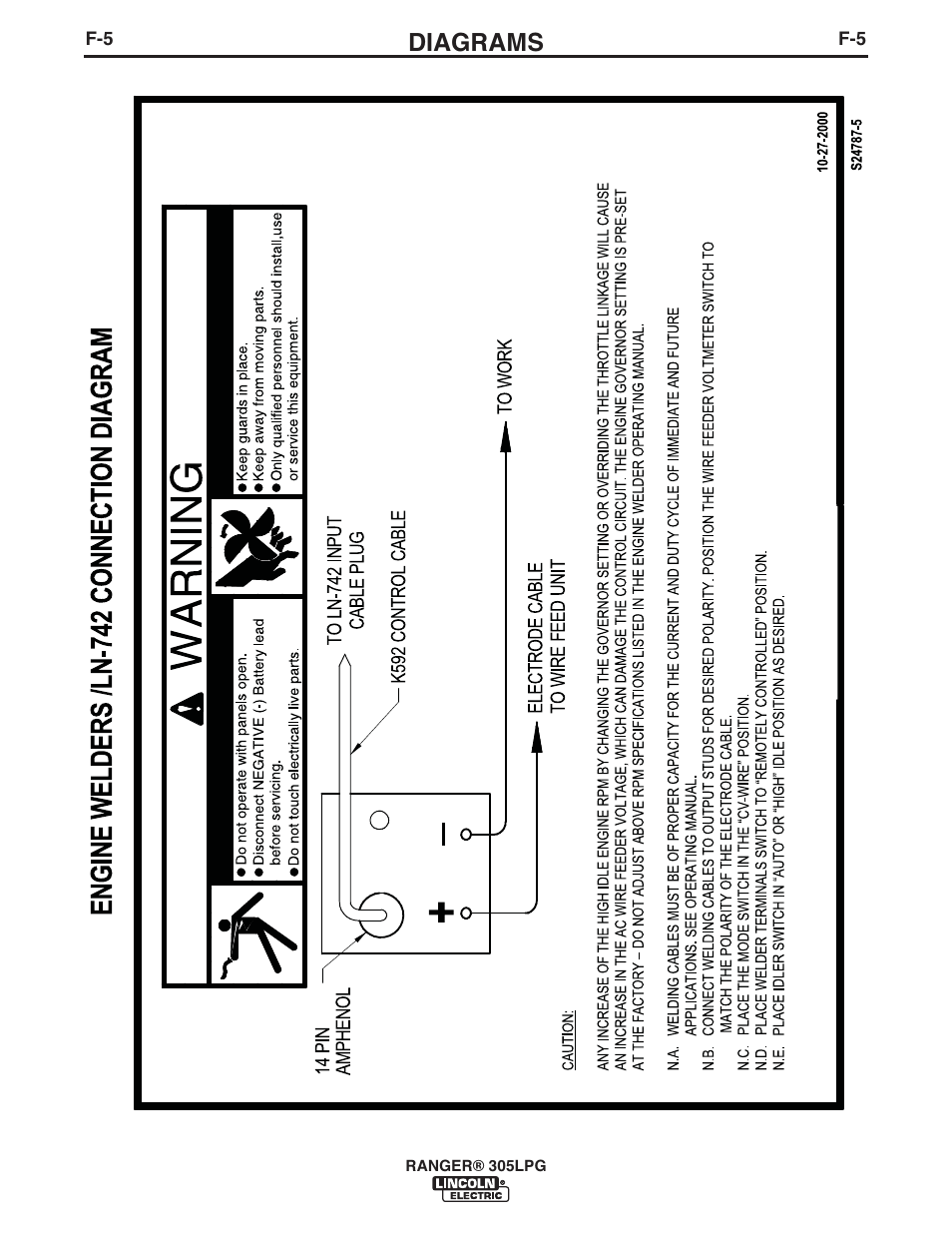hight resolution of diagrams lincoln electric im10043 ranger 305 lpg user manual page 41 52