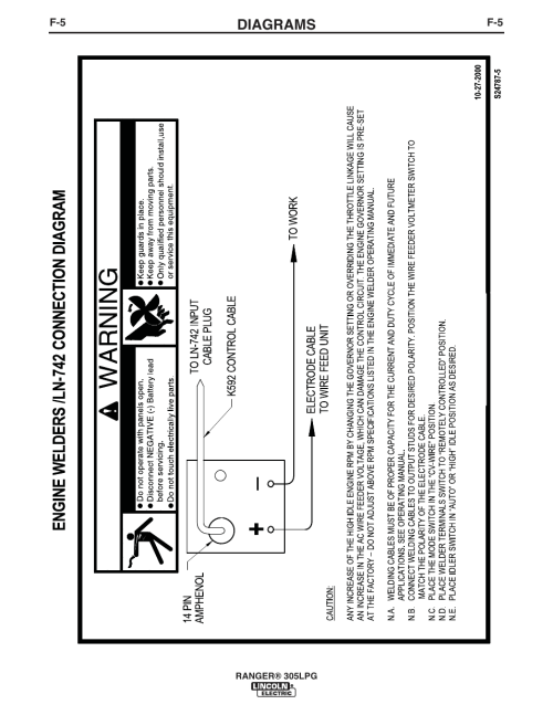 small resolution of diagrams lincoln electric im10043 ranger 305 lpg user manual page 41 52