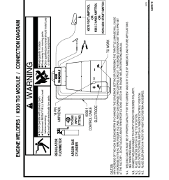 diagrams lincoln electric im10043 ranger 305 lpg user manual page 45 52 [ 954 x 1235 Pixel ]