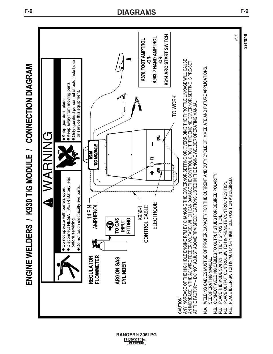 hight resolution of diagrams lincoln electric im10043 ranger 305 lpg user manual page 45 52