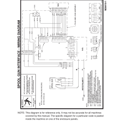 wiring diagram f 1 lincoln electric imt913 magnum 100sg spool gun user manual page 35 118 [ 955 x 1349 Pixel ]