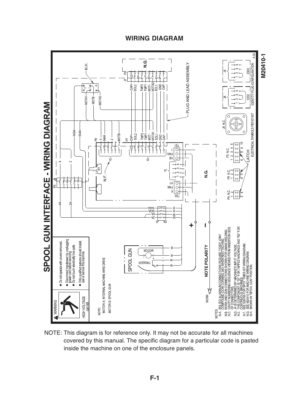 medium resolution of wiring diagram f 1 lincoln electric imt913 magnum 100sg spool gun user manual page 35 118