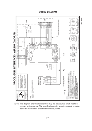 Wiring diagram f1 | Lincoln Electric IMt913 MAGNUM 100SG