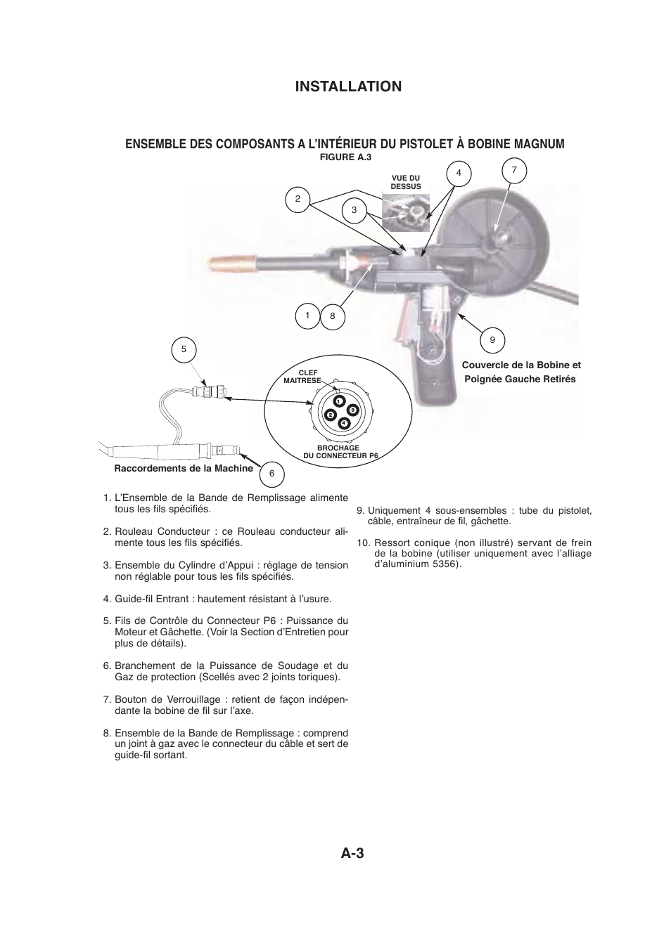 hight resolution of installation a 3 lincoln electric imt913 magnum 100sg spool gun user manual page