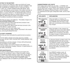 noco genius gen mini series user manual page 5 23 on  [ 955 x 859 Pixel ]