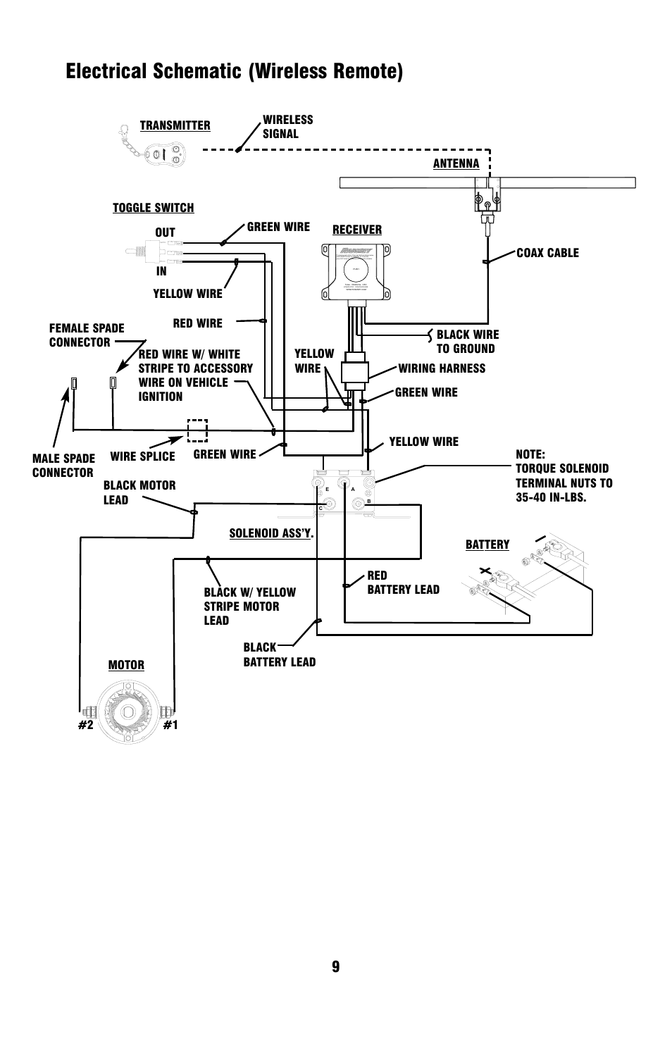 hight resolution of electrical schematic wireless remote wire splice ramsey winch winch motor wiring electrical schematic