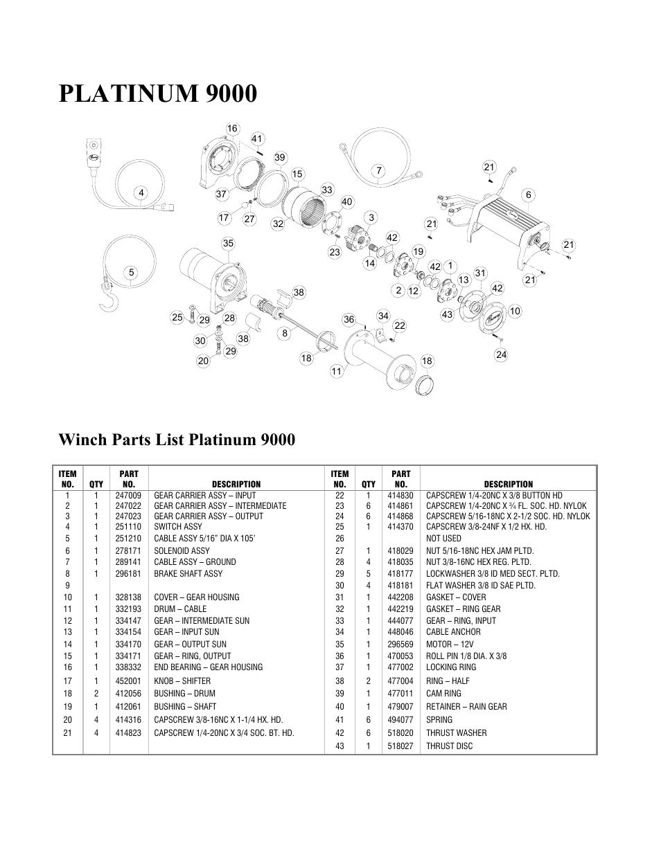 medium resolution of ramsey winch parts free download u2022 oasis dl co 12v winch wiring diagram ramsey hydraulic winch parts diagram