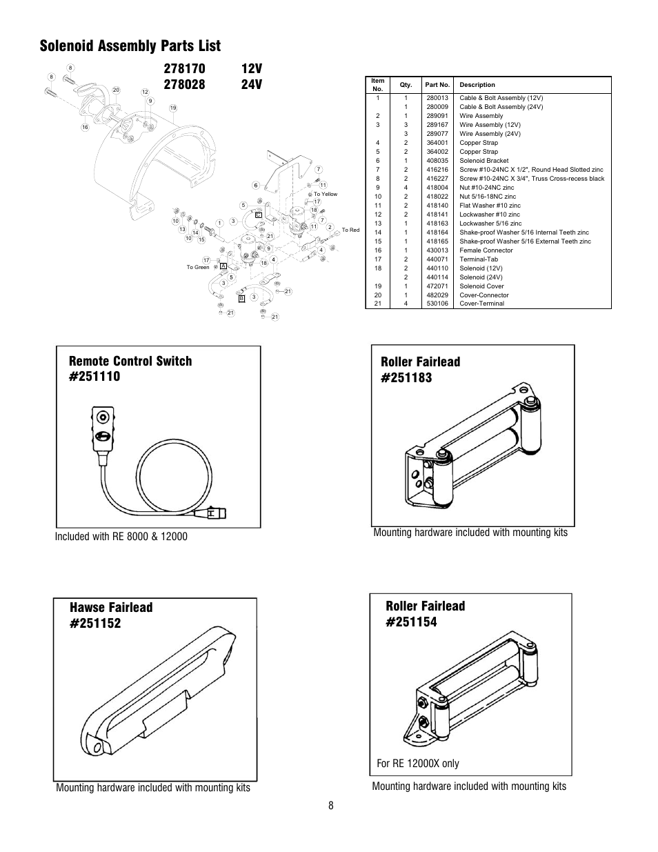 Solenoid assembly parts list, Mounting hardware included