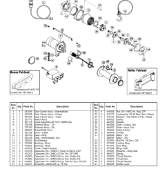 rep 8000 hawse fairlead roller fairlead ramsey winch rep 6000 8000 9000 current user manual page 12 16 [ 954 x 1235 Pixel ]