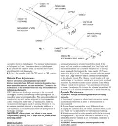 salt dogg controller wiring diagram wiring diagram origin rh 15 2 darklifezine de salt spreader controller [ 954 x 1235 Pixel ]