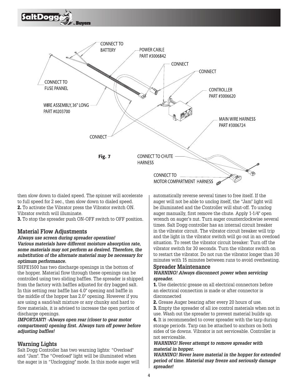 medium resolution of salt dogg controller wiring diagram wiring diagram origin rh 15 2 darklifezine de salt spreader controller