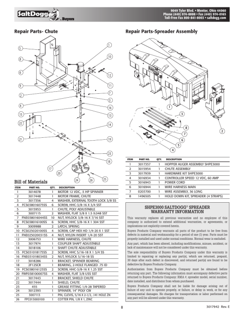 small resolution of  controller wiring diagram car wiring diagram schematic repair parts chute bill of materials repair parts spreader assembly shpe3000 saltdogg