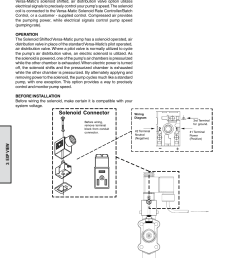 solenoid connector versa matic 1 4 elima matic bolted plastic e6 user manual page 14 15 [ 954 x 1235 Pixel ]