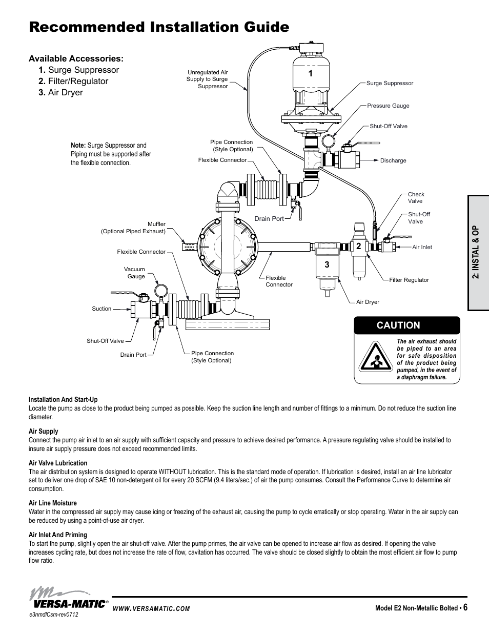 Recommended installation guide, Principle of pump