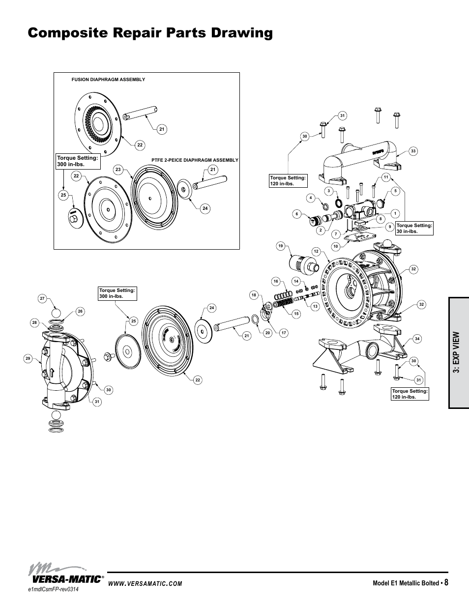 Troubleshooting guide, Composite repair parts drawing