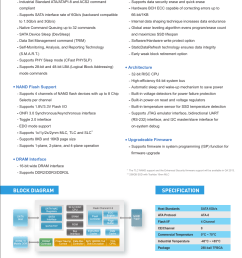 block diagram specification features silicon motion sm2246en user manual page 2 2 [ 954 x 1350 Pixel ]