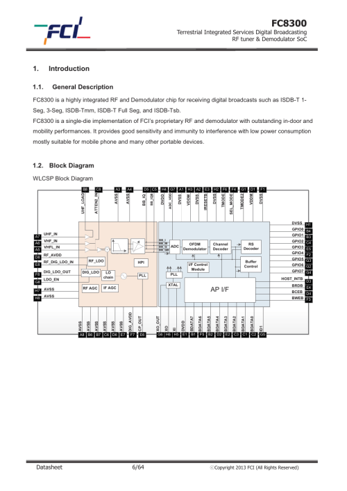 small resolution of fc8300 introduction ap i f silicon motion fc8300 user manual page 6 8