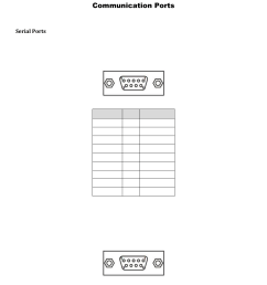 communication ports serial ports maple systems hmc7000 series user manual page 16 27 [ 954 x 1235 Pixel ]