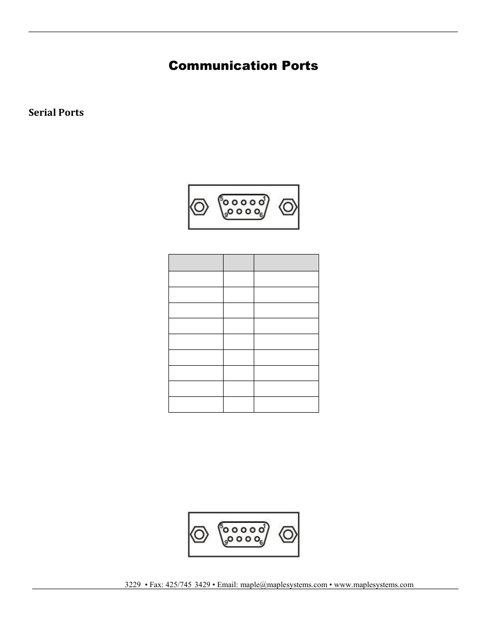 medium resolution of communication ports serial ports maple systems hmc7000 series user manual page 16 27
