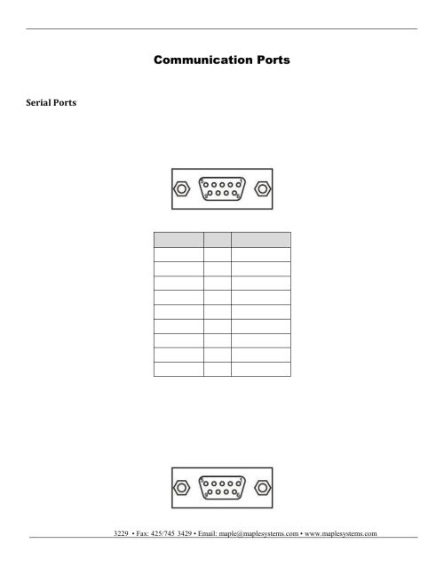 small resolution of communication ports serial ports maple systems hmc7000 series user manual page 16 27