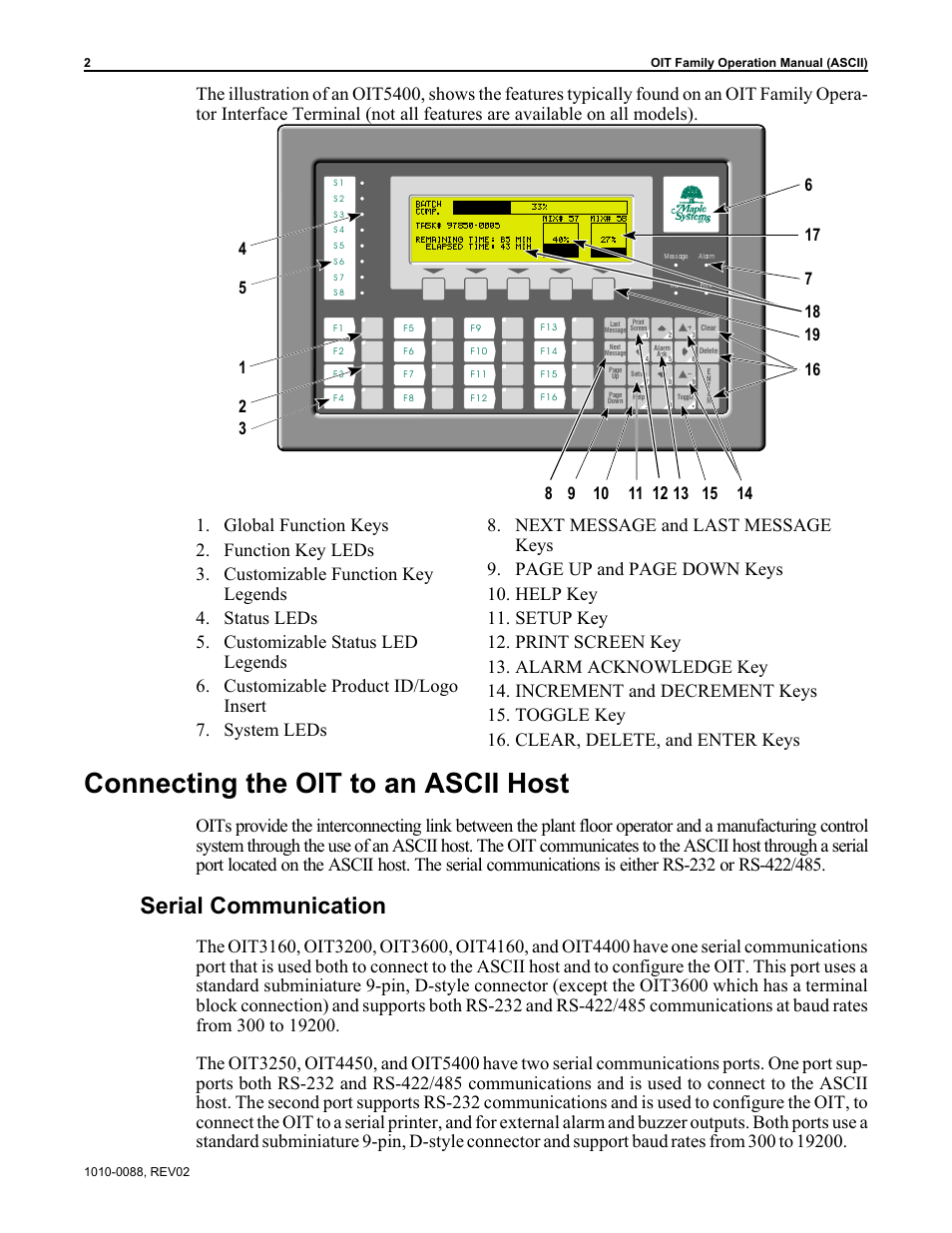 Connecting the oit to an ascii host, Serial communication