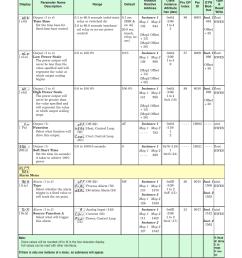 alarm menu watlow ez zone st user manual page 50 97 originalalarm menu watlow ez zone [ 954 x 1235 Pixel ]
