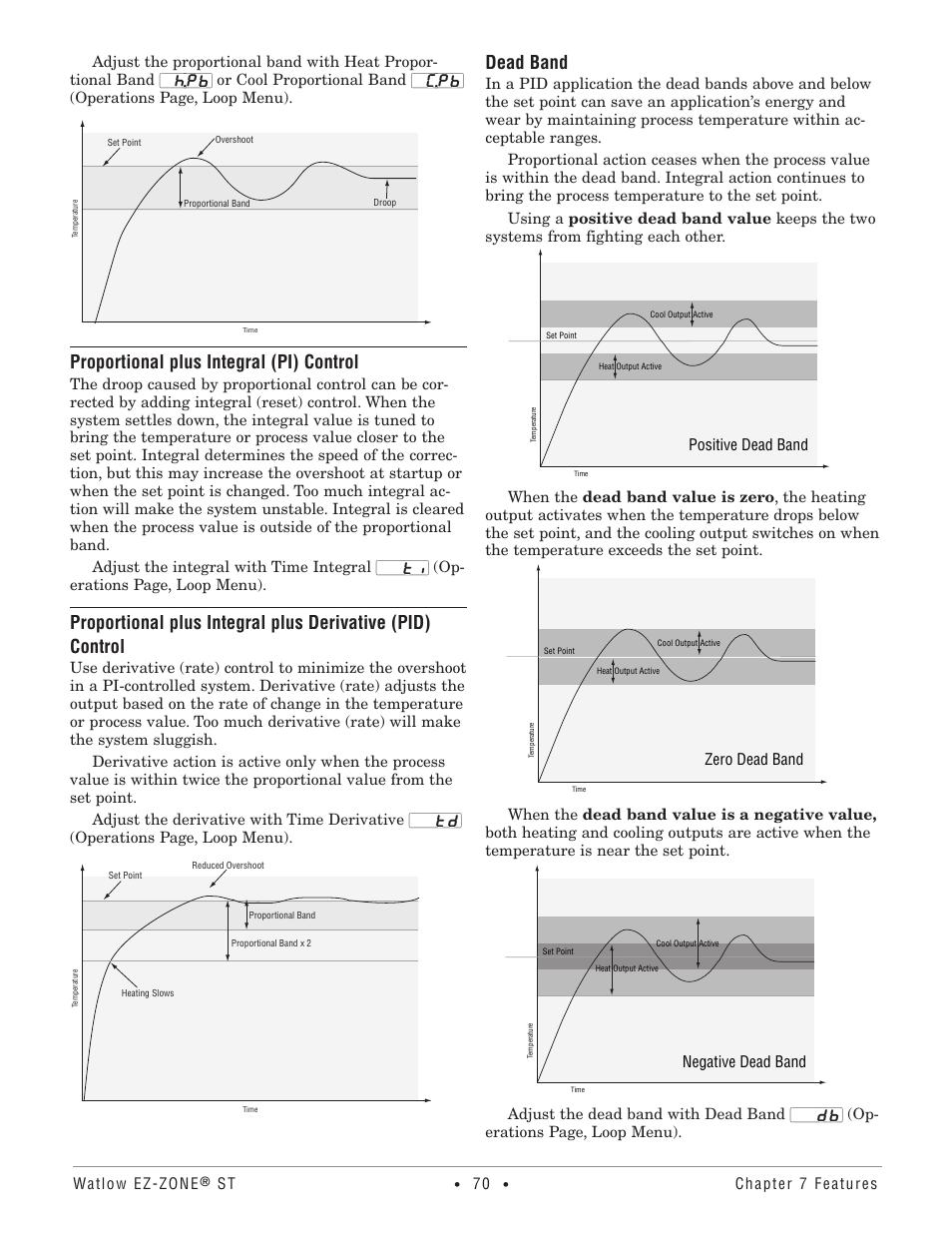 medium resolution of club car wiring diagram conections ez zone diagram golf cart wiring diagram