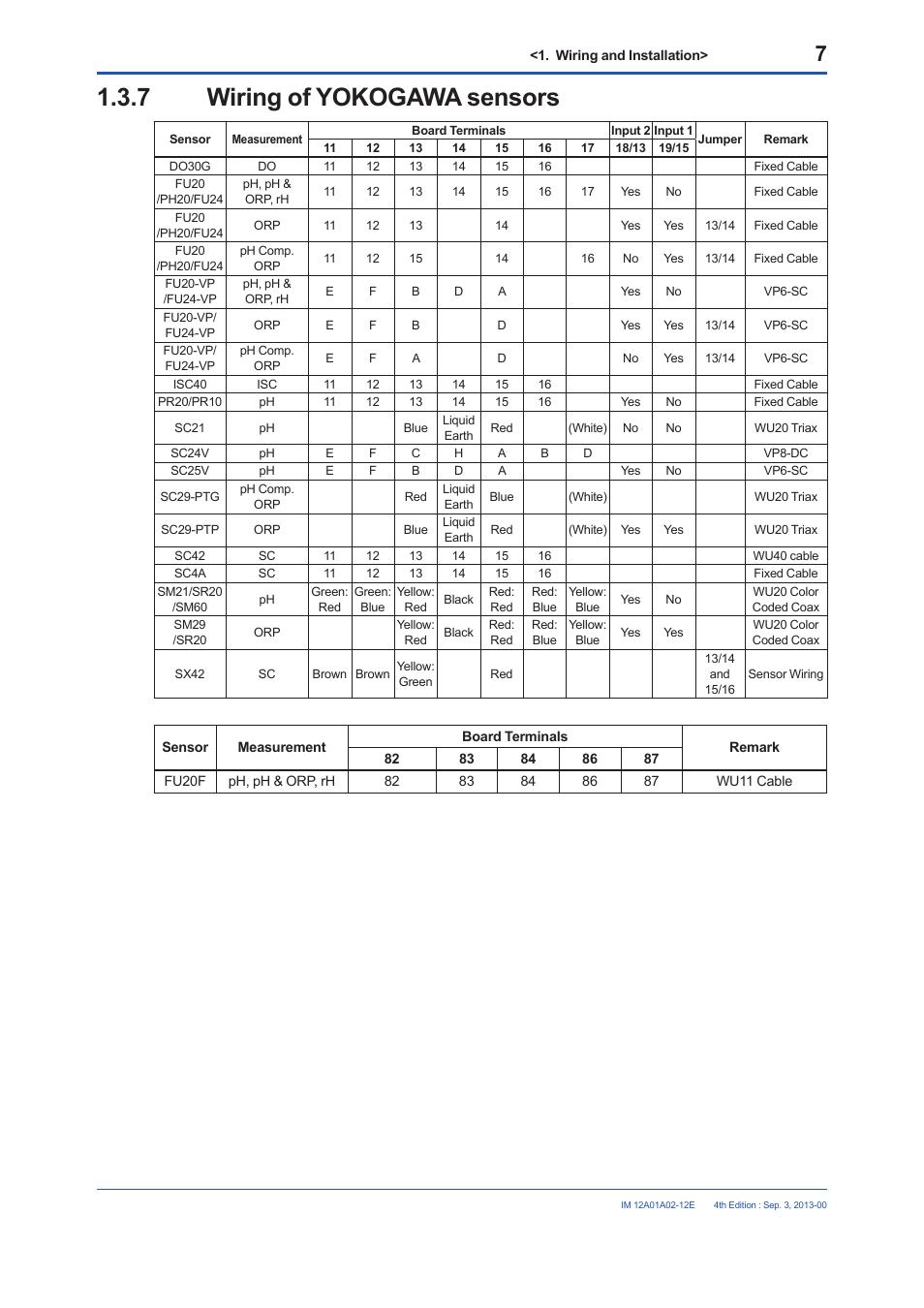7 wiring of yokogawa sensors, Wiring of yokogawa sensors