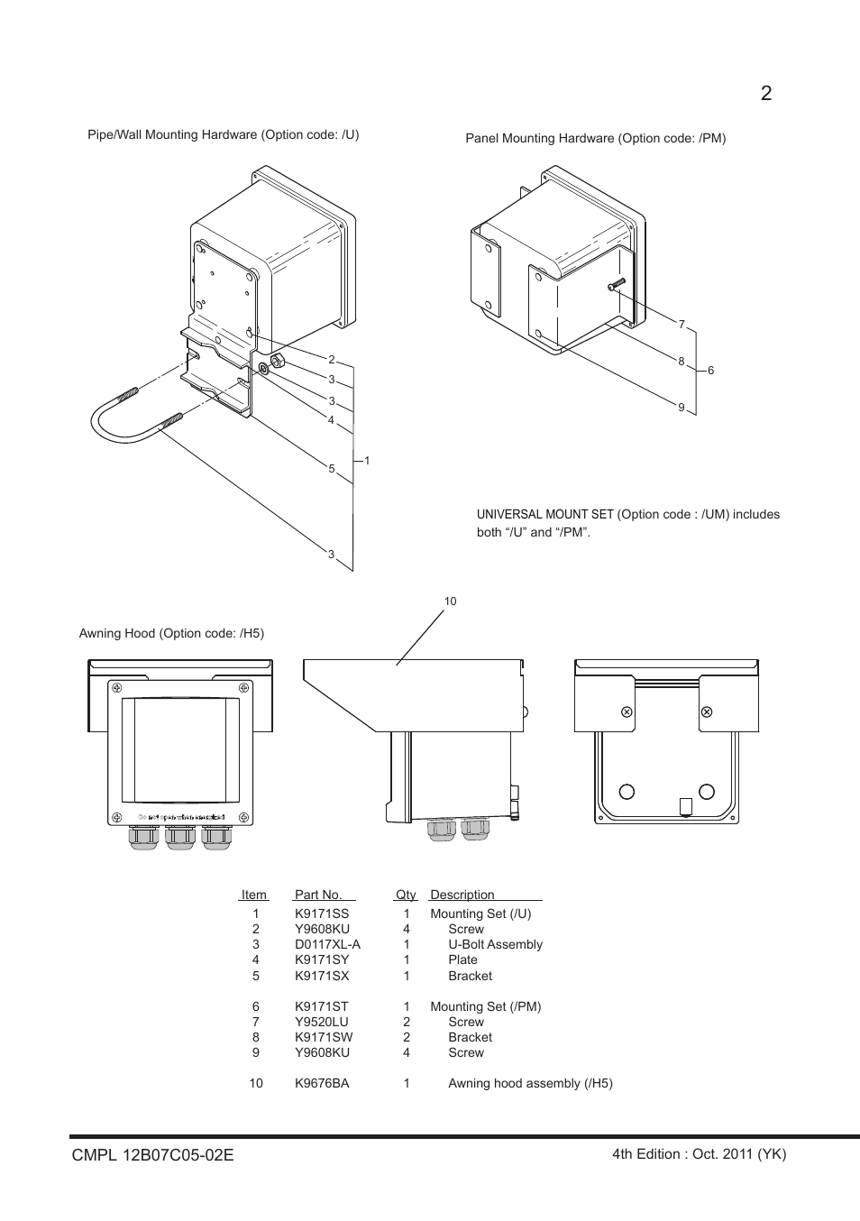Yokogawa EXAxt PH450 4-Wire Analyzer for pH and ORP User