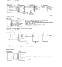 2 wiring diagrams example of non explosionproof system b sc4aj sc8sg yokogawa exa sc202 2 wire conductivity transmitter analyzer user manual page  [ 955 x 1350 Pixel ]