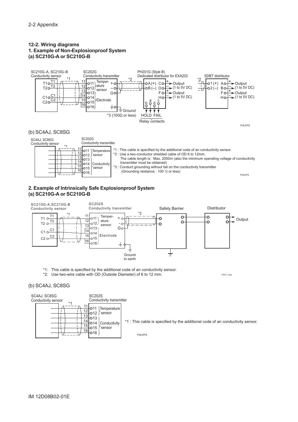 medium resolution of 2 wiring diagrams example of non explosionproof system b sc4aj sc8sg yokogawa exa sc202 2 wire conductivity transmitter analyzer user manual page