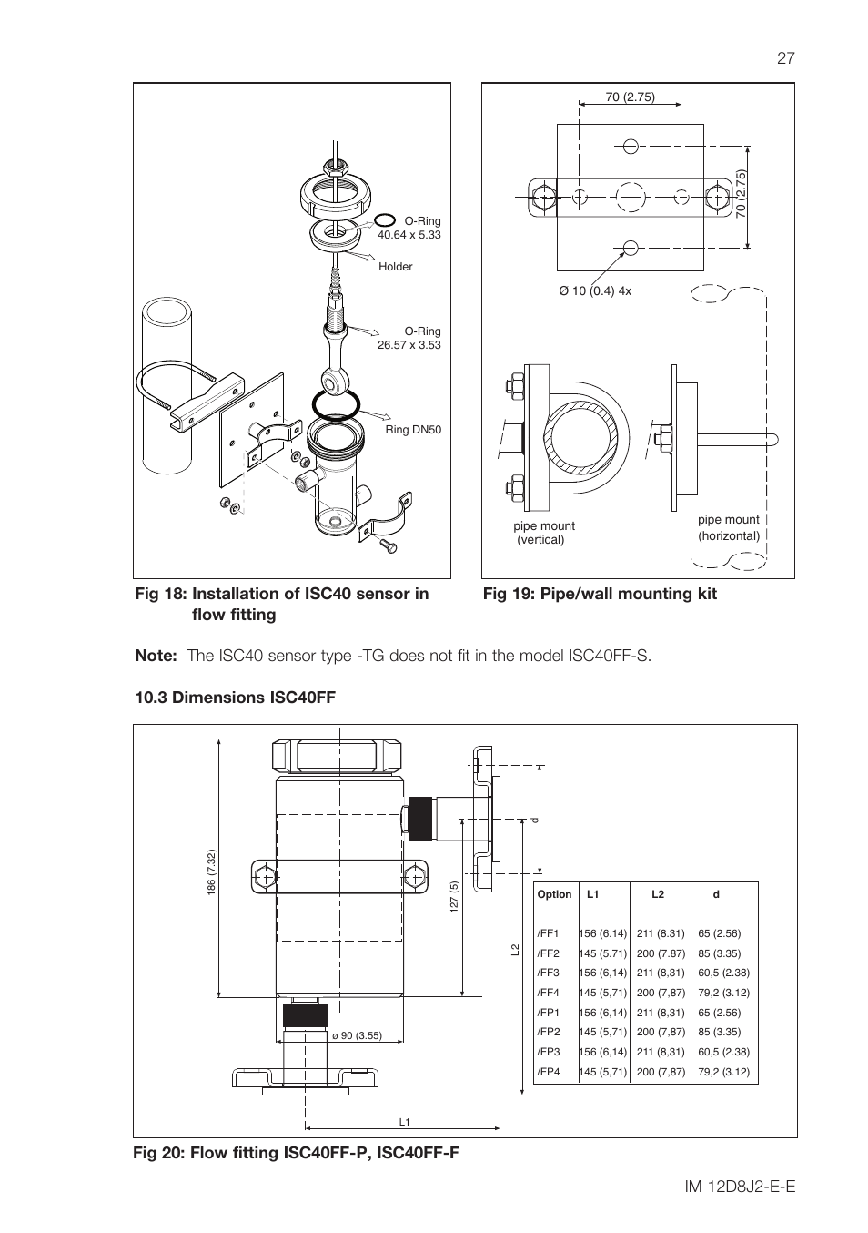 Yokogawa ISC40 Inductive Conductivity Sensor User Manual